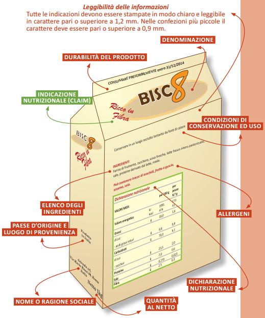 Leggere le etichette nutrizionali: cosa ci dicono?